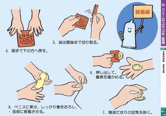 正しい付け方 コンドーム