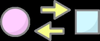 【Python】PandasのDataFrameで行名、列名を変更する方法を紹介(一部変更、全変更、列内容を行名にする方法)